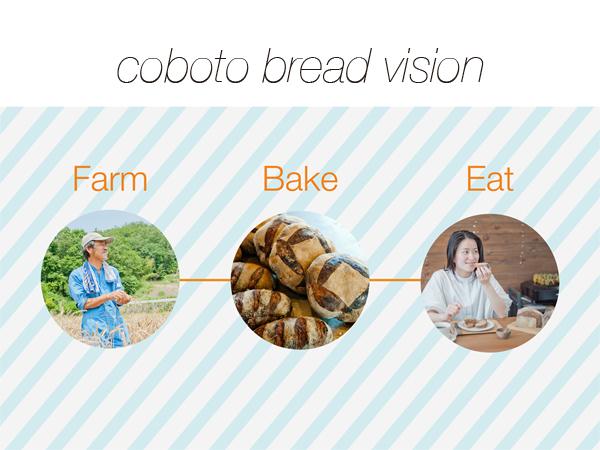 breadvision
